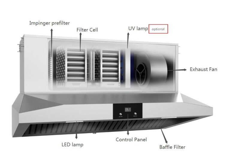 new design hood (with build-in fan) (002)